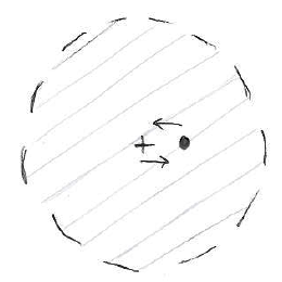 atom_oscillation